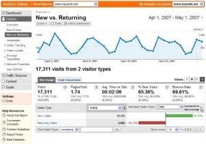 google_analytics_v2_new_returning_visitors