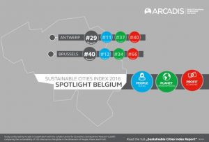 sustainable-cities-index-2016