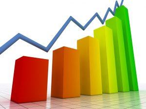 groei-statistiek